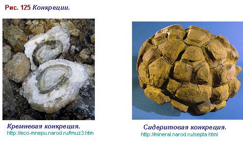 Текстуры осадочных пород, бесплатные ...: pictures11.ru/tekstury-osadochnyh-porod.html